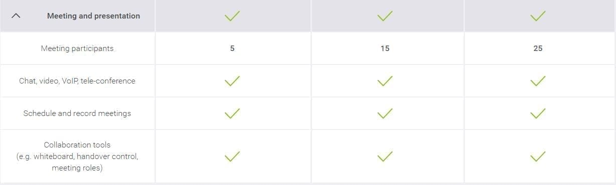 teamviewer comparison 3