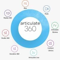 Articulate Storyline 360 Teams